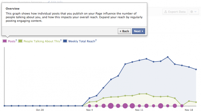 How to Use Facebook Page Insights