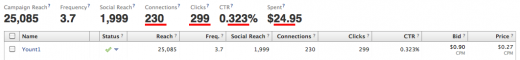analytics 520x60 How to Measure Facebook Ad Success