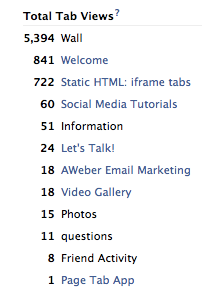 Facebook Tab Views