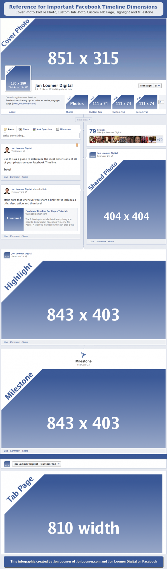 FacebookTimelineImageDimensions21 560x1909 Reference of Dimensions for Facebook Timeline For Pages [Infographic]