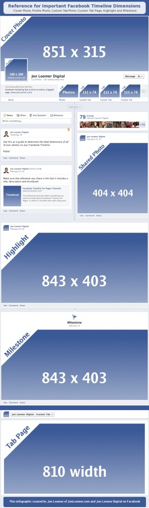 Facebook Timeline Dimensions Infographic