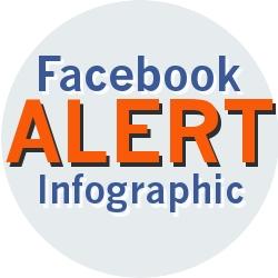 Facebook Infographic Alert