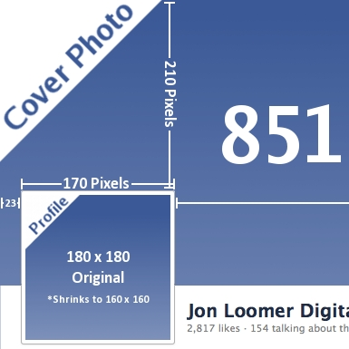 New Facebook Profile Photo Size Impacts Cover Photos [Infographic]