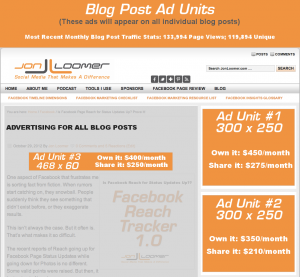 Advertising Grid JonLoomer.com