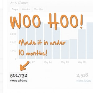 500k Page Views