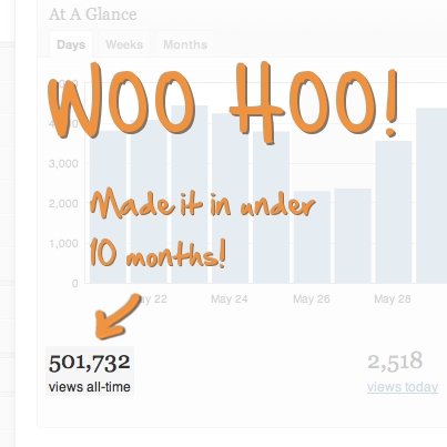 Milestone Reached: 500,000 Pageviews in Under 10 Months!