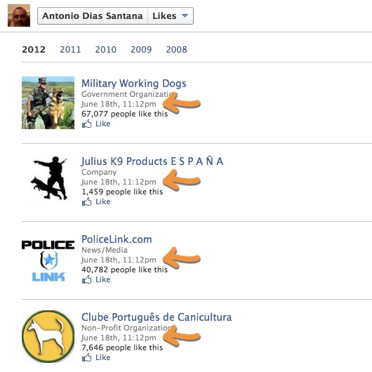 Suspicious Facebook Liking