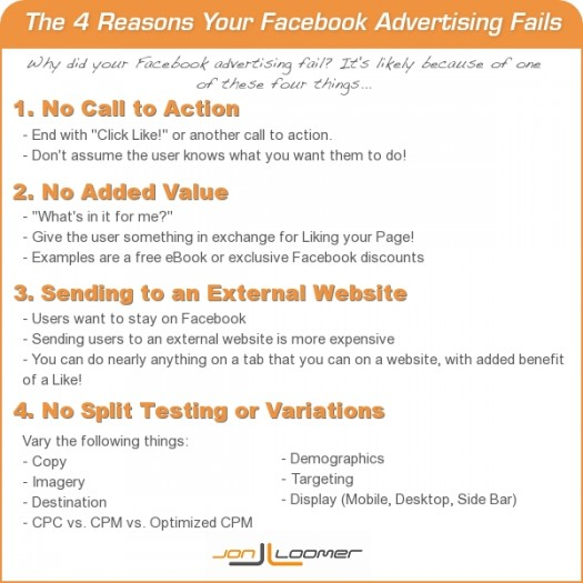 The 4 Reasons Your Facebook Advertising Fails [Infographic]