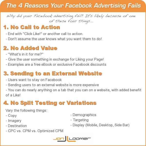4reasons The 4 Reasons Your Facebook Advertising Fails [Infographic]