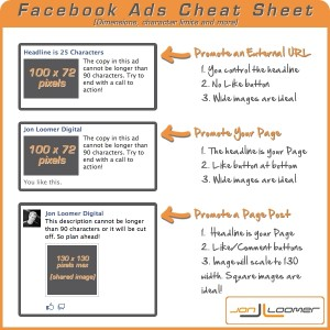 Facebook Ads Cheat Sheet Dimensions Character Limits
