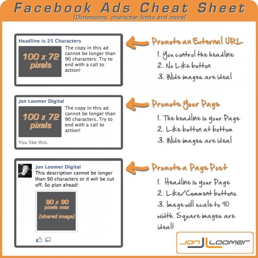 Facebook Ad Dimensions and Character Limits [Infographic]