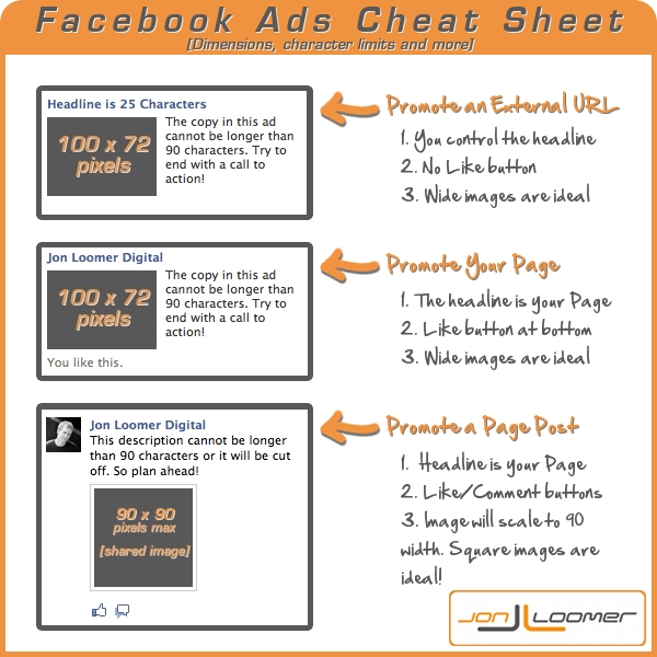 Facebook Ads Cheat Sheet Dimensions Character Limit