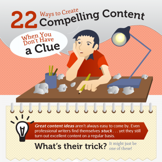 22 Tips for New Blog Post Ideas [Infographic]