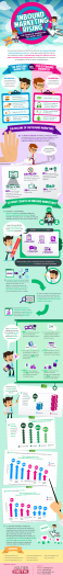 Inbound Marketing More Efficient than Outbound [Infographic]