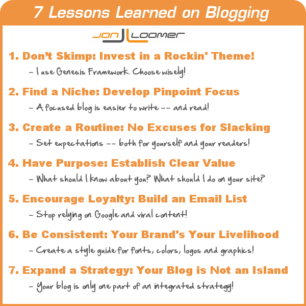 7 Lessons Learned on Blogging