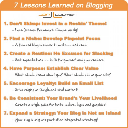 A Personal Look Back: 7 Lessons Learned on Blogging [Part 3]