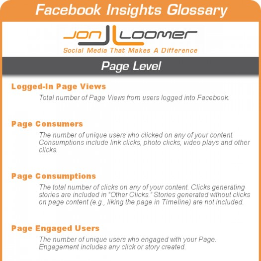 Facebook Insights Glossary of Terms [Infographic]
