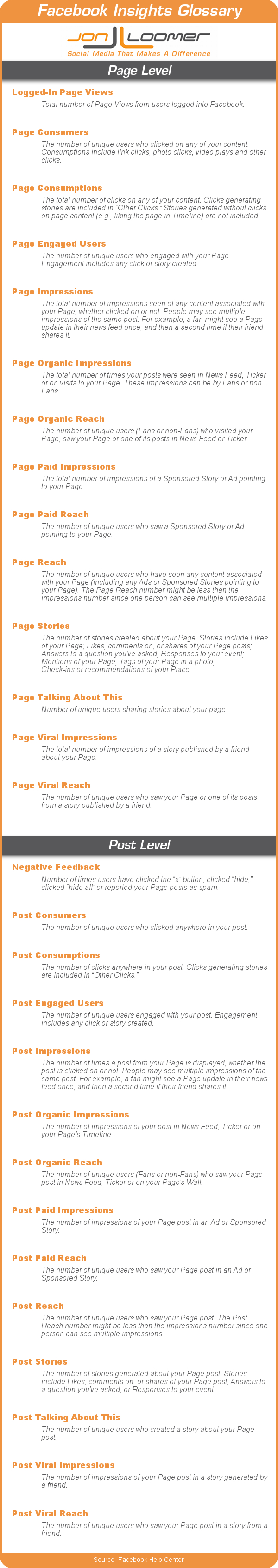 facebook insights glossary Facebook Insights Glossary of Terms [Infographic]