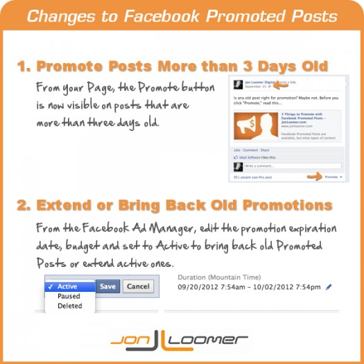 Changes to Facebook Promoted Posts: Promoted Beyond 3 Days