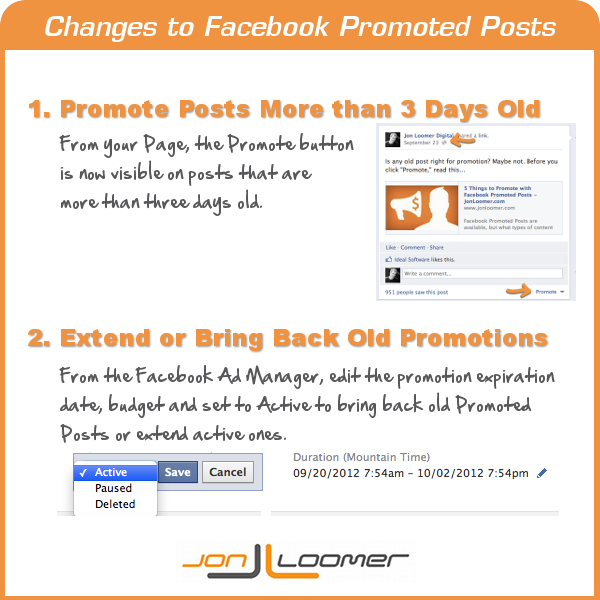 Facebook Promoted Posts Changes