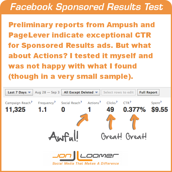sponsored result featured1 Facebook Sponsored Results: More Click than Action?