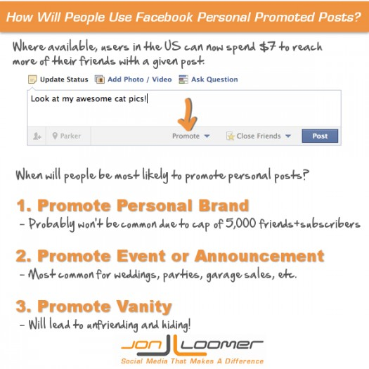 Facebook Promoted Posts for Personal Profiles: The Low-down