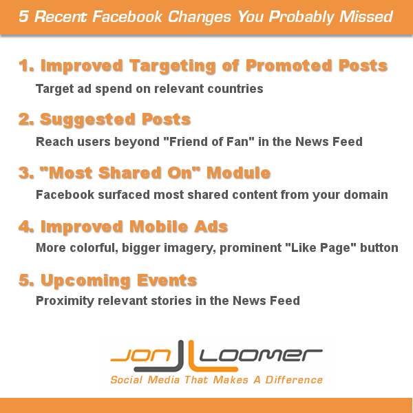 5 facebook changes you probably missed1 Five Ways Facebook is Improving for Brands That You Probably Missed