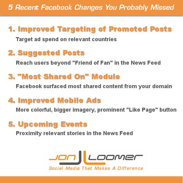 5 Recent Facebook Changes You Probably Missed