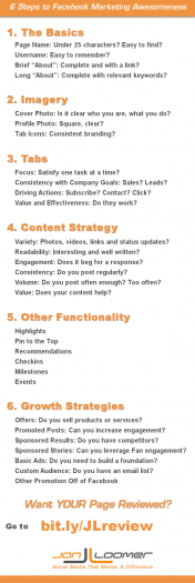 6 Steps to Facebook Marketing Awesomeness