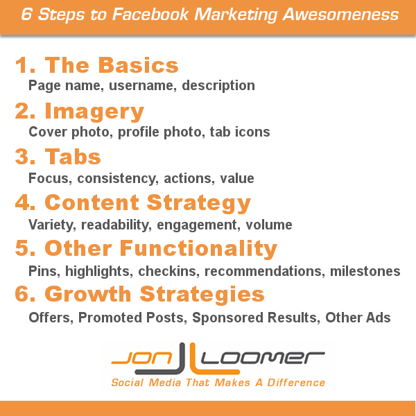 6 steps to facebook marketing awesomeness featured 6 Steps to Facebook Marketing Awesomeness