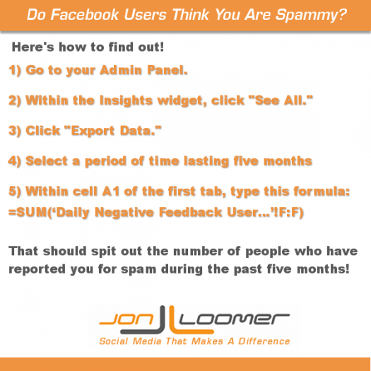 Do Facebook Users Think You Are Spammy?