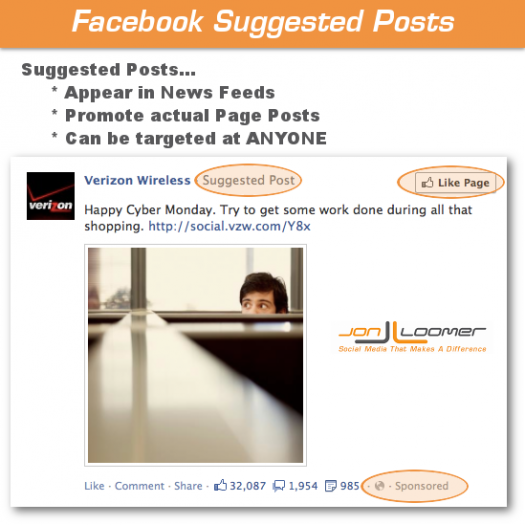 Facebook Suggested Posts: A New Killer Tool? Users Hold the Cards