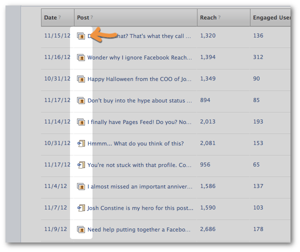 Facebook Insights Virality