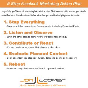 5 Step Facebook Marketing Action Plan