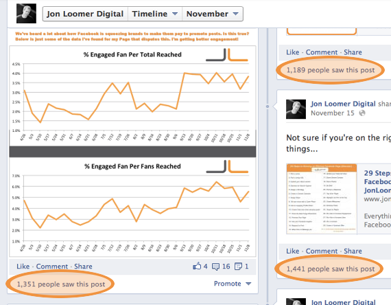 facebook page reach 11 Spotted: Is Facebook Page Reach Back Up?