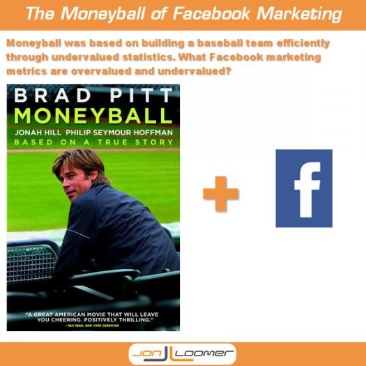 Moneyball of Facebook Marketing