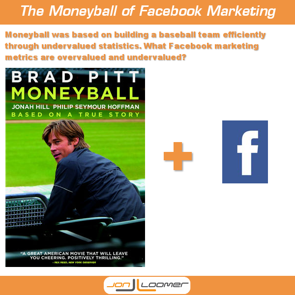 moneyball of facebook marketing Overrated and Misused Stats: The Moneyball of Facebook Marketing