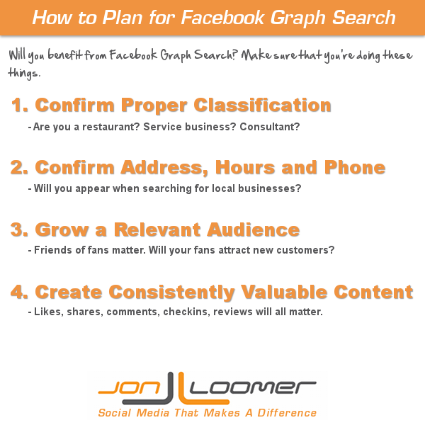 How to Plan for Facebook Graph Search