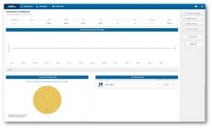 AdRoll Monitor Results