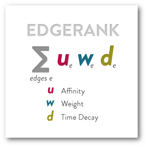 Competitive EdgeRank: The Delicate Ecosystem of Facebook's News Feed