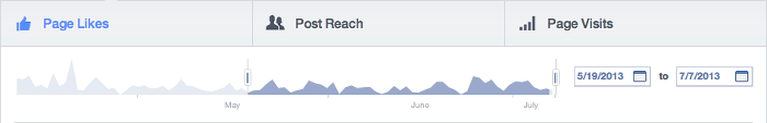 Facebook Insights Click and Drag Date Select