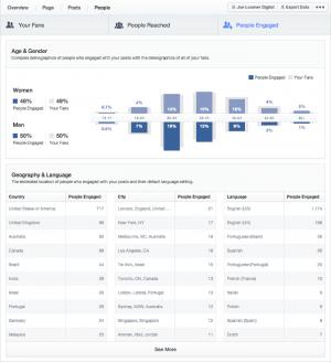 Facebook Insights People Tab People Engaged