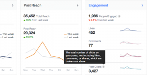 Facebook Insights Post Clicks