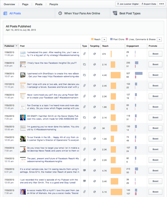 Facebook Insights Posts Tab All Posts