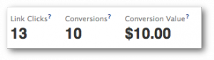 Facebook Ads Conversion Value Displayed