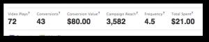 Facebook Ads Manager Conversion Value