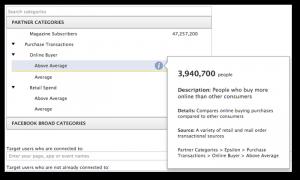 Facebook Power Editor Partner Categories Above Average Online Buyer