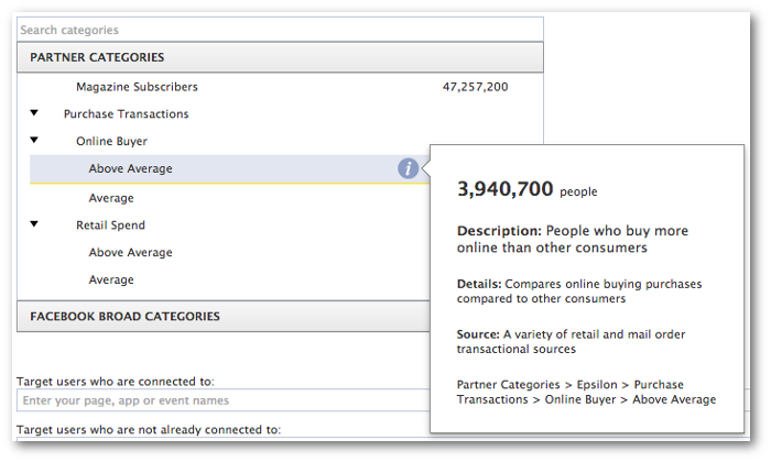 Facebook Power Editor Partner Categories Above Average Online Buyer