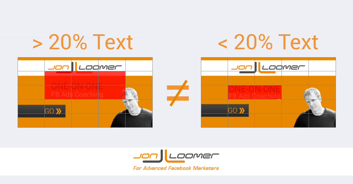 Facebook Ads Image 20 Percent Rule