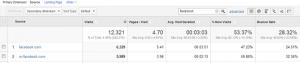 Google Analytics Facebook Referrals